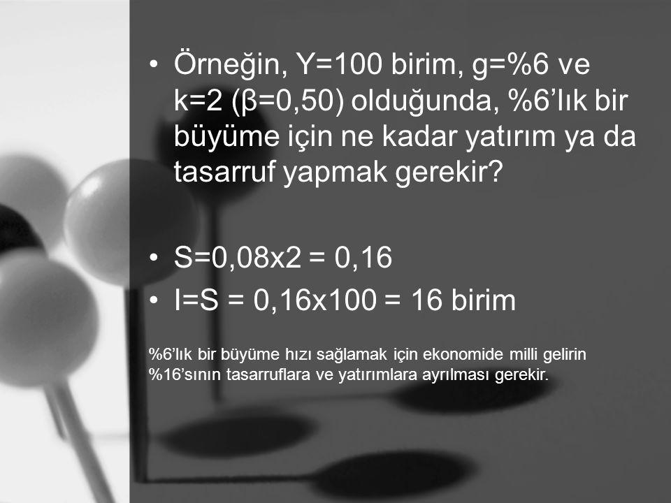 Örneğin, Y=100 birim, g=%6 ve k=2 (β=0,50) olduğunda, %6'lık bir büyüme için ne kadar yatırım ya da tasarruf yapmak gerekir? S=0,08x2 = 0,16 I=S = 0,1