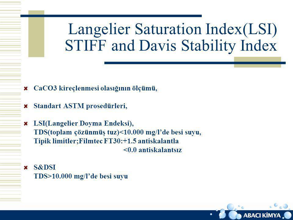 Langelier Saturation Index(LSI) STIFF and Davis Stability Index CaCO3 kireçlenmesi olasığının ölçümü, Standart ASTM prosedürleri, LSI(Langelier Doyma