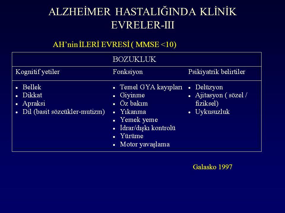 ALZHEİMER HASTALIĞINDA KLİNİK EVRELER-III AH'nin İLERİ EVRESİ ( MMSE <10) Galasko 1997