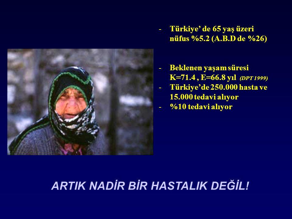 -Türkiye' de 65 yaş üzeri nüfus %5.2 (A.B.D de %26) -Beklenen yaşam süresi K=71.4, E=66.8 yıl (DPT 1999) -Türkiye'de 250.000 hasta ve 15.000 tedavi al