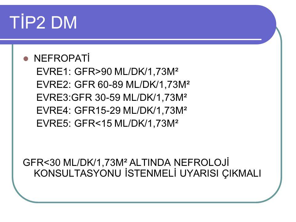 TİP2 DM NEFROPATİ EVRE1: GFR>90 ML/DK/1,73M² EVRE2: GFR 60-89 ML/DK/1,73M² EVRE3:GFR 30-59 ML/DK/1,73M² EVRE4: GFR15-29 ML/DK/1,73M² EVRE5: GFR<15 ML/