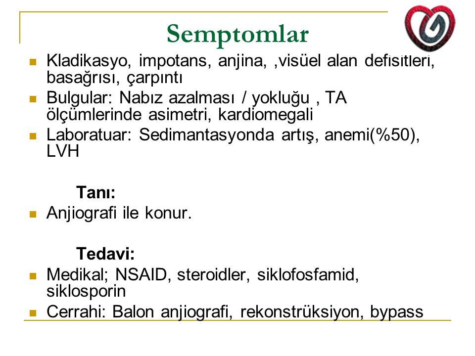 Semptomlar Kladikasyo, impotans, anjina,,visüel alan defisitleri, basağrısı, çarpıntı Bulgular: Nabız azalması / yokluğu, TA ölçümlerinde asimetri, ka