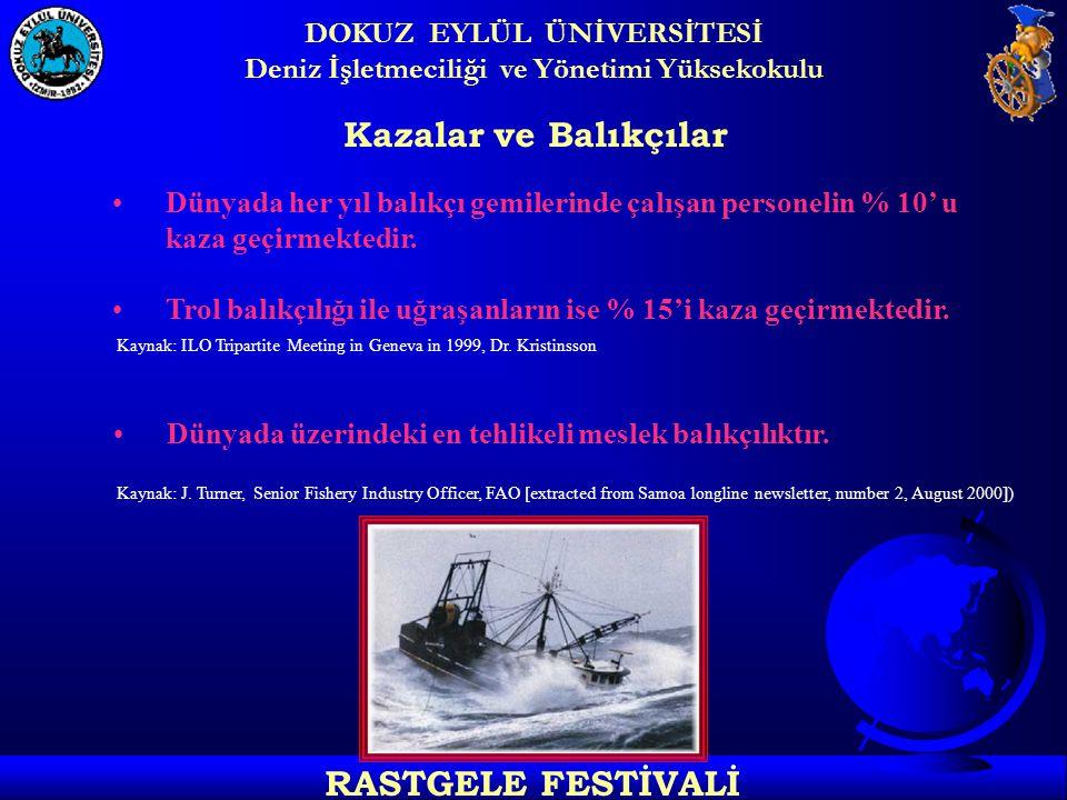 DOKUZ EYLÜL ÜNİVERSİTESİ Deniz İşletmeciliği ve Yönetimi Yüksekokulu RASTGELE FESTİVALİ Tekne boyu 12 – 24 m arası Balıkçı Gemilerinde Çalışacakların Eğitim Standardı 30.Radar Plotlama 31.Radar Simülatör 32.Elektirik Devreleri ve Ekipmanları 33.Balık İşleme 34.İş Hukuku 35.Avlanma Teçhizatı Bakım- Tutumu 36.FAO Standartları