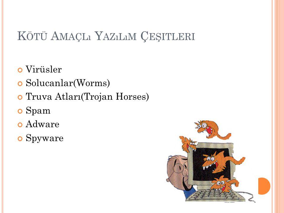 K ÖTÜ A MAÇLı Y AZıLıM Ç EŞITLERI Virüsler Solucanlar(Worms) Truva Atları(Trojan Horses) Spam Adware Spyware