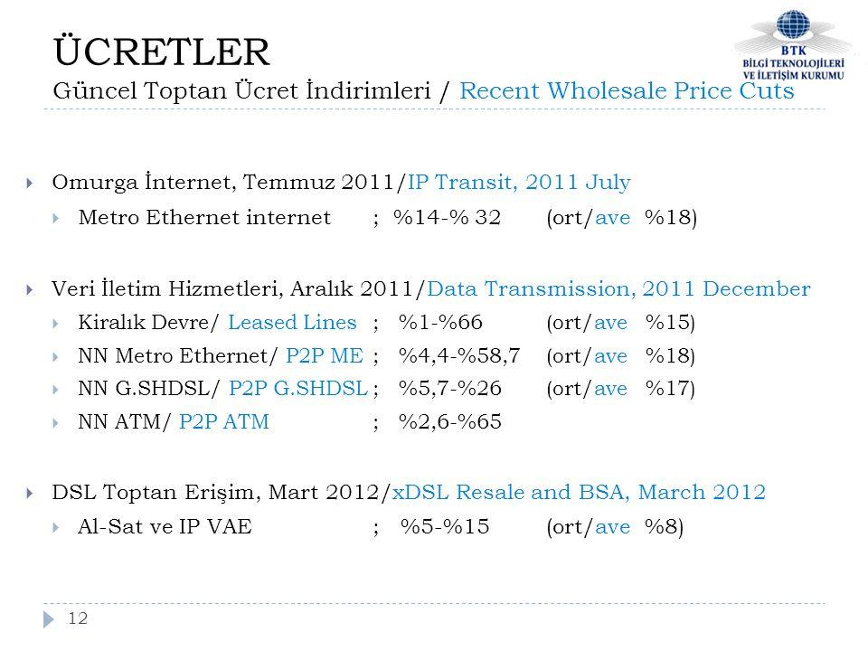 12  Omurga İnternet, Temmuz 2011/IP Transit, 2011 July  Metro Ethernet internet; %14-% 32(ort/ave %18)  Veri İletim Hizmetleri, Aralık 2011/Data Transmission, 2011 December  Kiralık Devre/ Leased Lines; %1-%66(ort/ave %15)  NN Metro Ethernet/ P2P ME; %4,4-%58,7 (ort/ave %18)  NN G.SHDSL/ P2P G.SHDSL; %5,7-%26(ort/ave %17)  NN ATM/ P2P ATM ; %2,6-%65  DSL Toptan Erişim, Mart 2012/xDSL Resale and BSA, March 2012  Al-Sat ve IP VAE; %5-%15(ort/ave %8) ÜCRETLER Güncel Toptan Ücret İndirimleri / Recent Wholesale Price Cuts