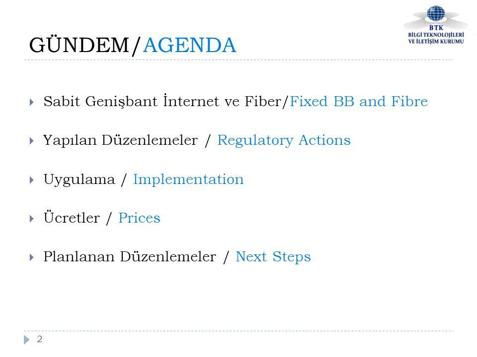 GÜNDEM/AGENDA 2  Sabit Genişbant İnternet ve Fiber/Fixed BB and Fibre  Yapılan Düzenlemeler / Regulatory Actions  Uygulama / Implementation  Ücretler / Prices  Planlanan Düzenlemeler / Next Steps