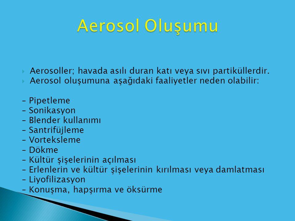 Aerosoller; havada asılı duran katı veya sıvı partiküllerdir.  Aerosol oluşumuna aşağıdaki faaliyetler neden olabilir: – Pipetleme – Sonikasyon – B