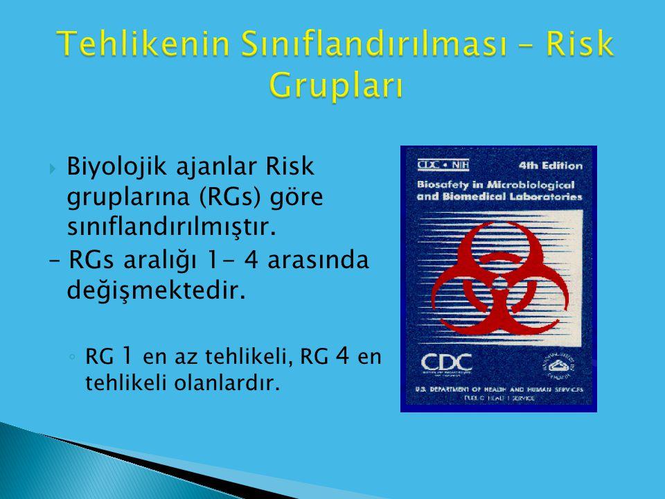  Biyolojik ajanlar Risk gruplarına (RGs) göre sınıflandırılmıştır. – RGs aralığı 1- 4 arasında değişmektedir. ◦ RG 1 en az tehlikeli, RG 4 en tehlike