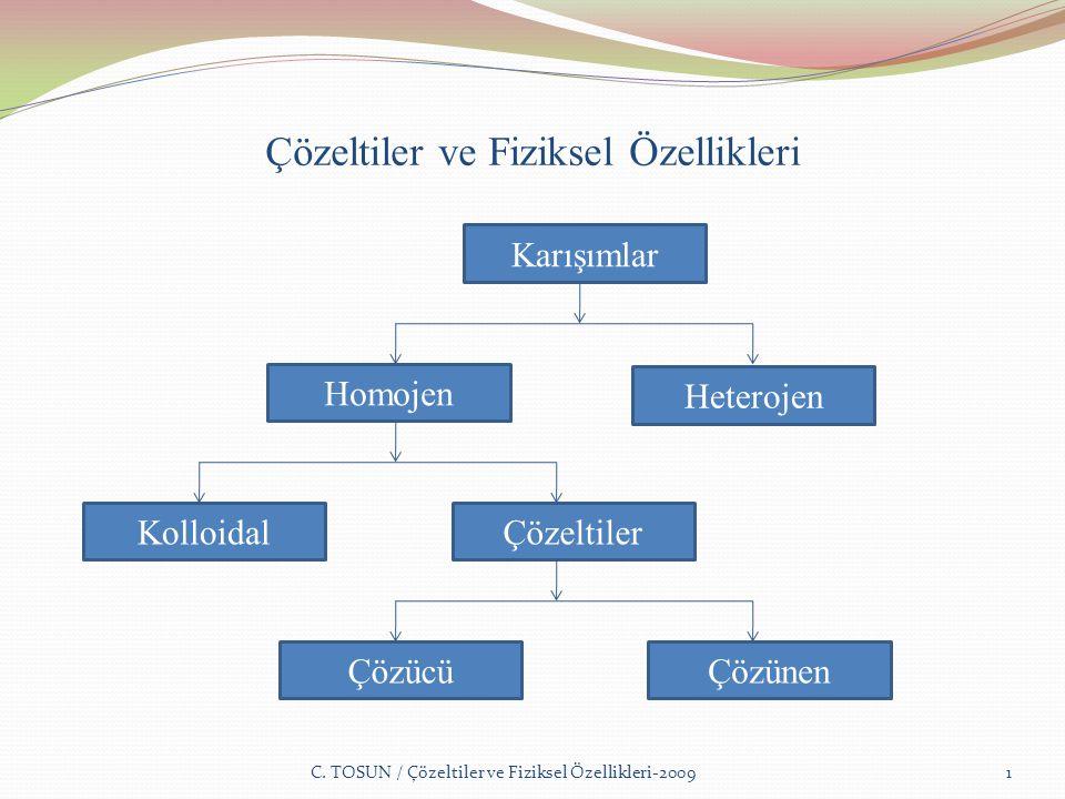 Çözeltiler ve Fiziksel Özellikleri C.