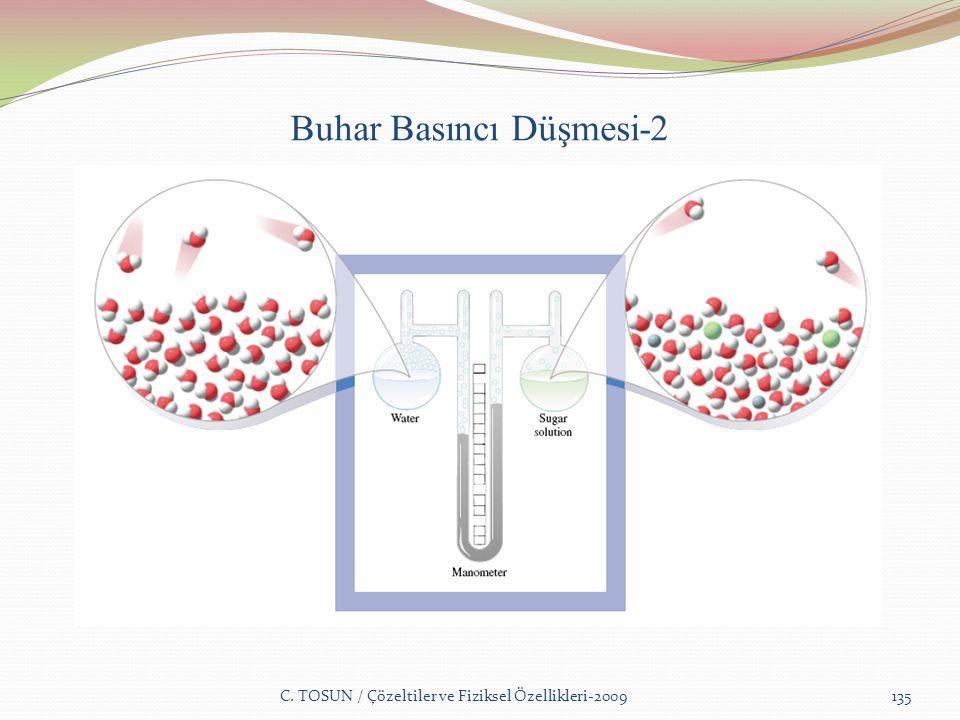 Buhar Basıncı Düşmesi-2 C. TOSUN / Çözeltiler ve Fiziksel Özellikleri-2009135