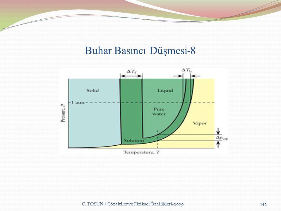 Buhar Basıncı Düşmesi-8 C. TOSUN / Çözeltiler ve Fiziksel Özellikleri-2009142