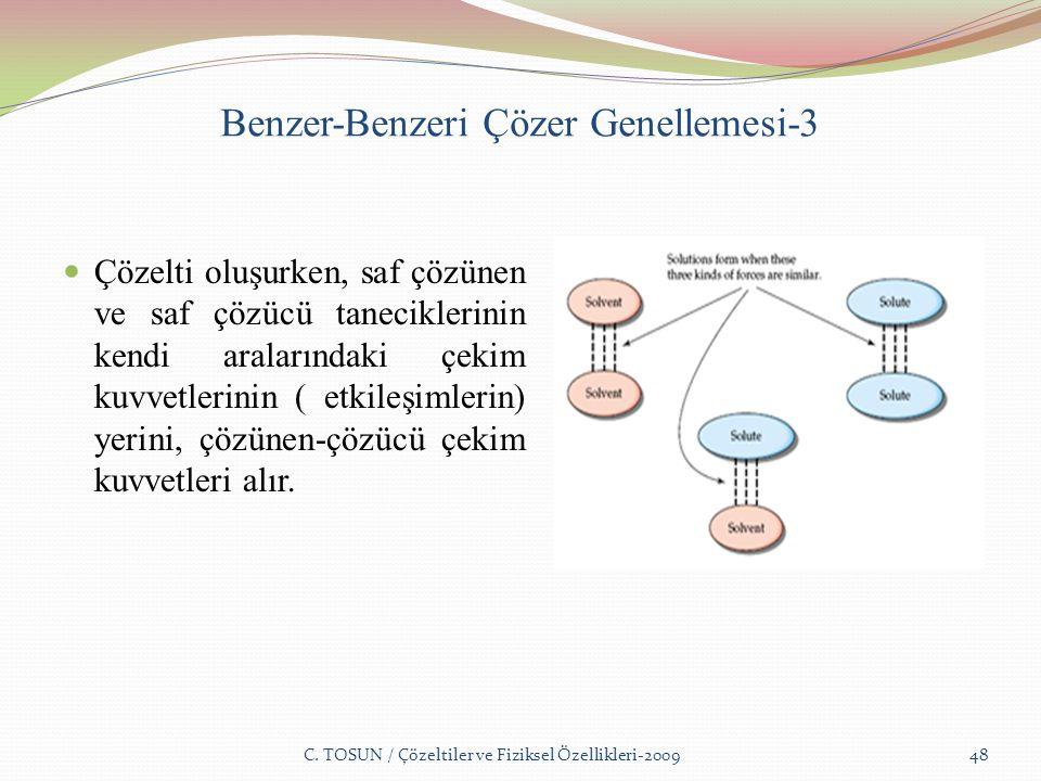 Benzer-Benzeri Çözer Genellemesi-3 Çözelti oluşurken, saf çözünen ve saf çözücü taneciklerinin kendi aralarındaki çekim kuvvetlerinin ( etkileşimlerin) yerini, çözünen-çözücü çekim kuvvetleri alır.