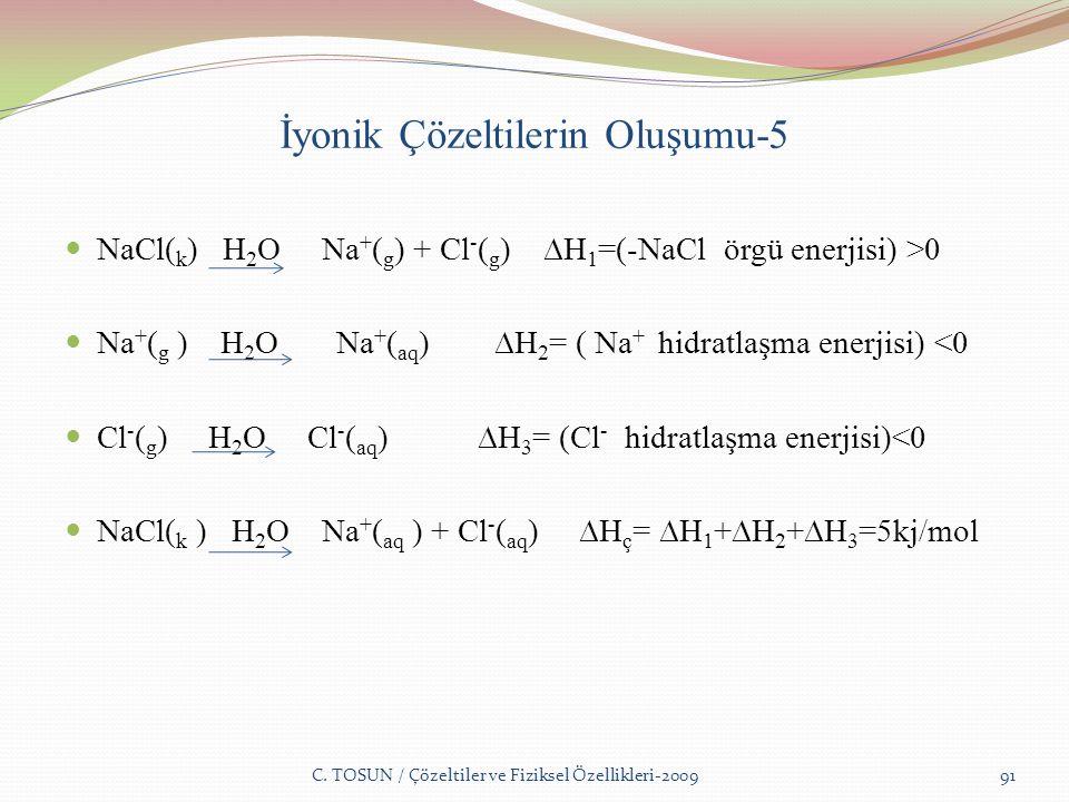 İyonik Çözeltilerin Oluşumu-5 NaCl( k ) H 2 O Na + ( g ) + Cl - ( g ) ∆H 1 =(-NaCl örgü enerjisi) >0 Na + ( g ) H 2 O Na + ( aq ) ∆H 2 = ( Na + hidratlaşma enerjisi) <0 Cl - ( g ) H 2 O Cl - ( aq ) ∆H 3 = (Cl - hidratlaşma enerjisi)<0 NaCl( k ) H 2 O Na + ( aq ) + Cl - ( aq ) ∆H ç = ∆H 1 +∆H 2 +∆H 3 =5kj/mol C.