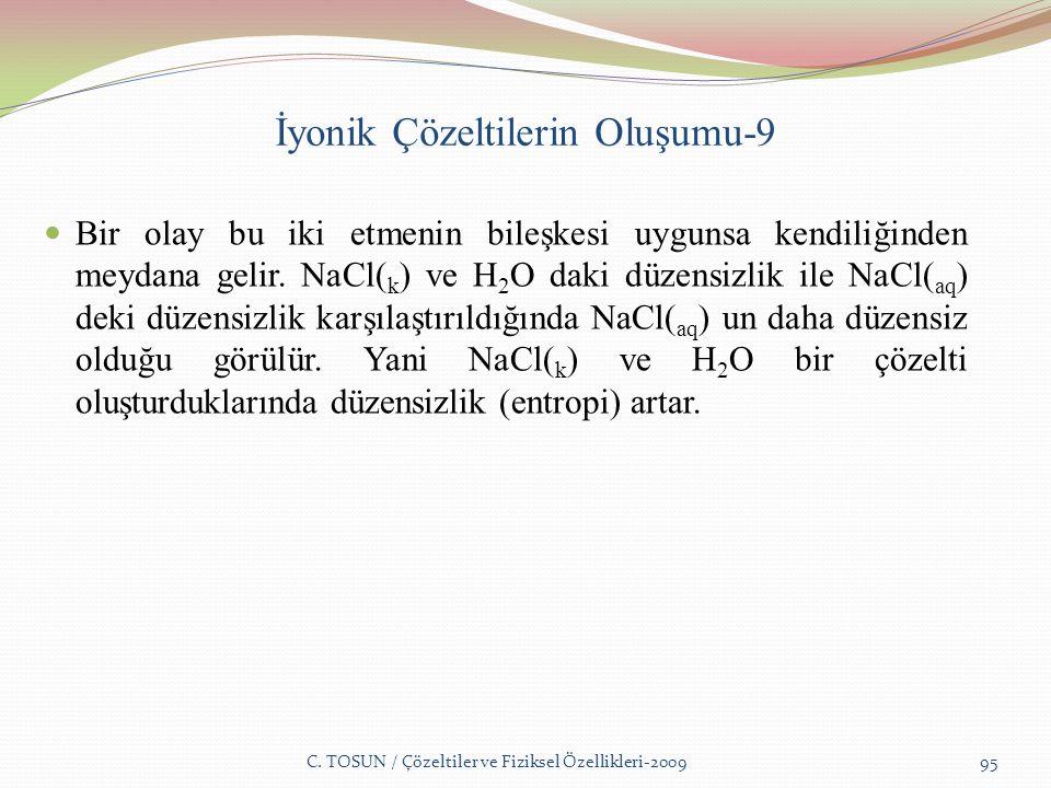 İyonik Çözeltilerin Oluşumu-9 Bir olay bu iki etmenin bileşkesi uygunsa kendiliğinden meydana gelir.