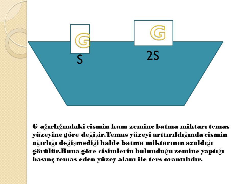 S 2S G a ğ ırlı ğ ındaki cismin kum zemine batma miktarı temas yüzeyine göre de ğ i ş ir.Temas yüzeyi arttırıldı ğ ında cismin a ğ ırlı ğ ı de ğ i ş m
