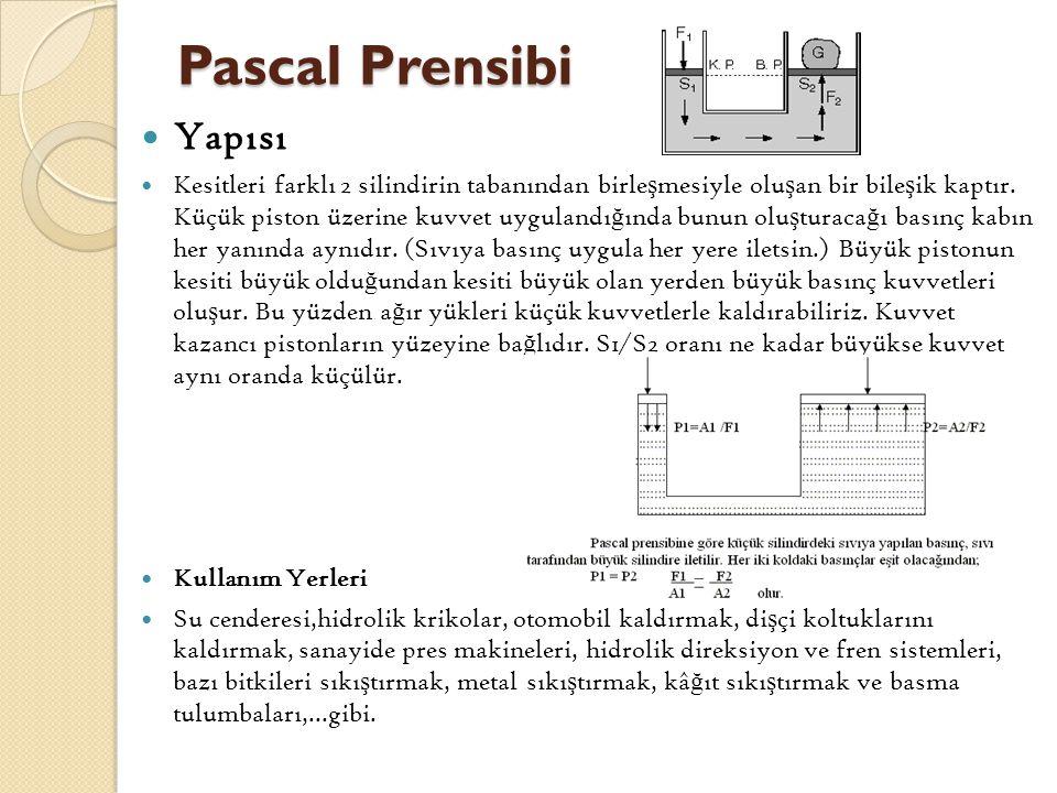 Pascal Prensibi Yapısı Kesitleri farklı 2 silindirin tabanından birle ş mesiyle olu ş an bir bile ş ik kaptır. Küçük piston üzerine kuvvet uygulandı ğ