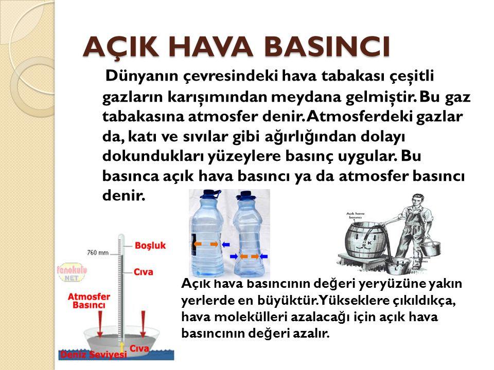 AÇIK HAVA BASINCI Dünyanın çevresindeki hava tabakası çeşitli gazların karışımından meydana gelmiştir. Bu gaz tabakasına atmosfer denir. Atmosferdeki