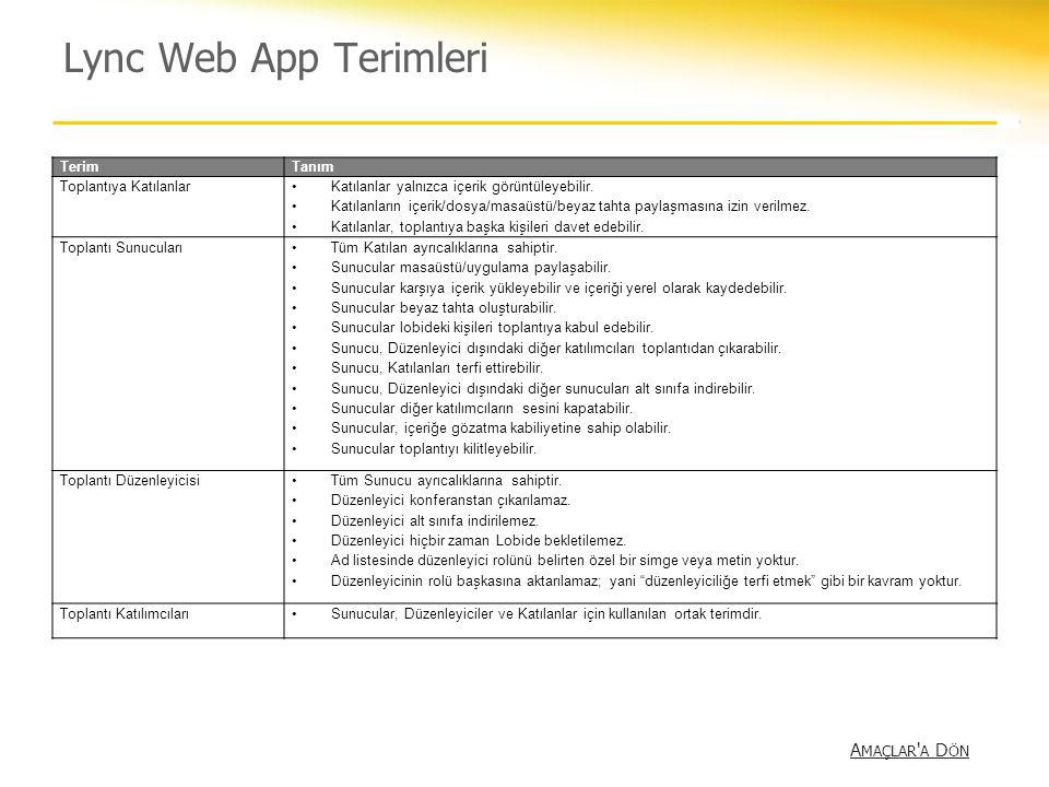 Lync Web App Terimleri A MAÇLAR ' A D ÖN A MAÇLAR ' A D ÖN TerimTanım Toplantıya Katılanlar Katılanlar yalnızca içerik görüntüleyebilir. Katılanların