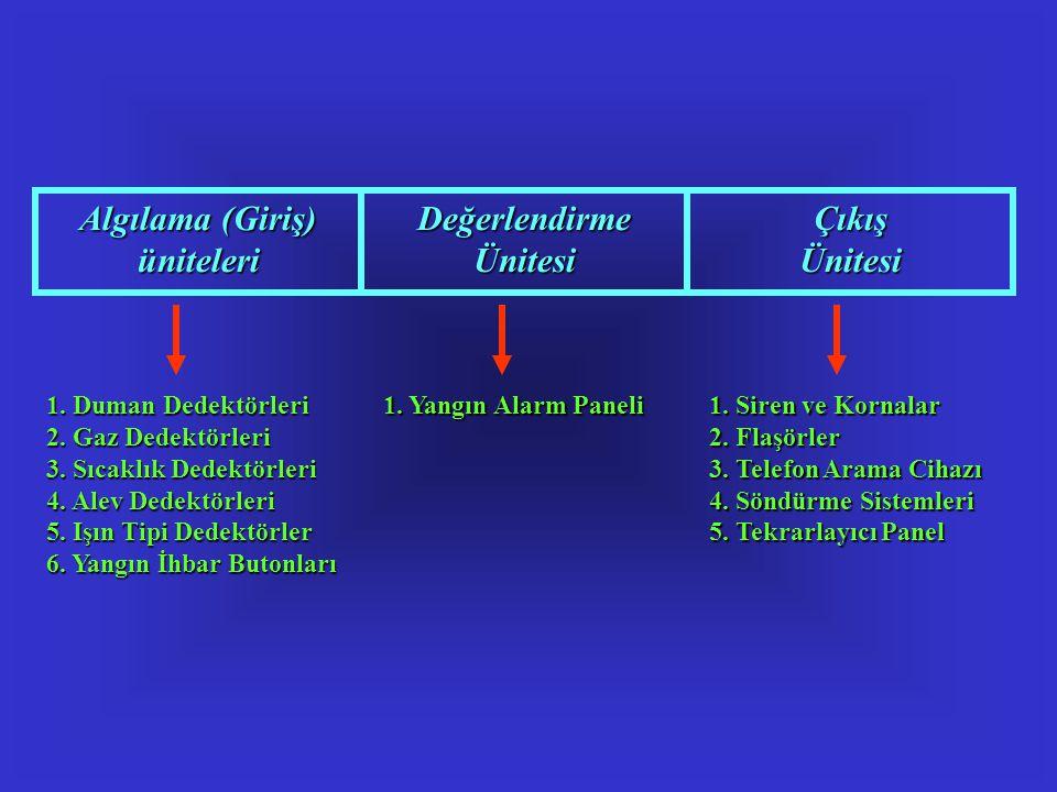 Algılama (Giriş) üniteleri Değerlendirme Ünitesi ÇıkışÜnitesi 1. Duman Dedektörleri 2. Gaz Dedektörleri 3. Sıcaklık Dedektörleri 4. Alev Dedektörleri