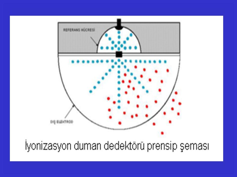 ALGILAMA (GİRİŞ) ÜNİTELERİ EFS306 Optik Duman Detektörü EFS306, iyonizasyon duman detektörlerinin daha geç cevap verdikleri, kalın partiküllü beyaz duman meydana getiren yangınlarda hızlı cevap verebilen optik algılama yöntemi kullanmaktadır.