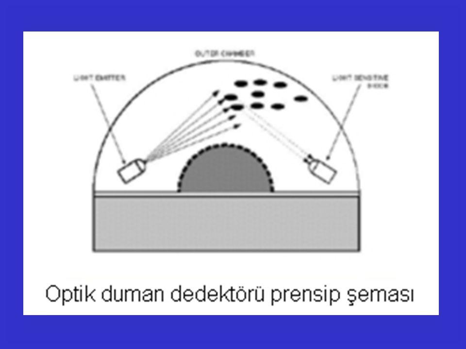 ALGILAMA (GİRİŞ) ÜNİTELERİ EFS307 Kombine Optik Duman ve Sıcaklık Detektörü EFS307, EFS306 Optik Duman Detektörü nün 60ºC sıcaklıkta aktive olan bir sıcaklık algılayıcısı eklenmiş modelidir.