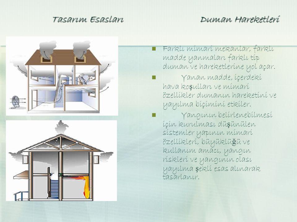 Tasarım EsaslarıDuman Hareketleri Farklı mimari mekanlar, farklı madde yanmaları farklı tip duman ve hareketlerine yol açar. Yanan madde, içerdeki hav