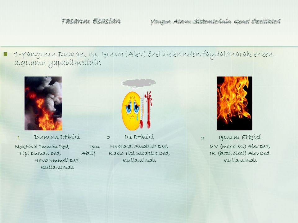 Tasarım Esasları Yangın Alarm Sistemlerinin Genel Özellikleri 1-Yangının Duman, Isı, I ş ınım(Alev) özelliklerinden faydalanarak erken algılama yapabilmelidir.