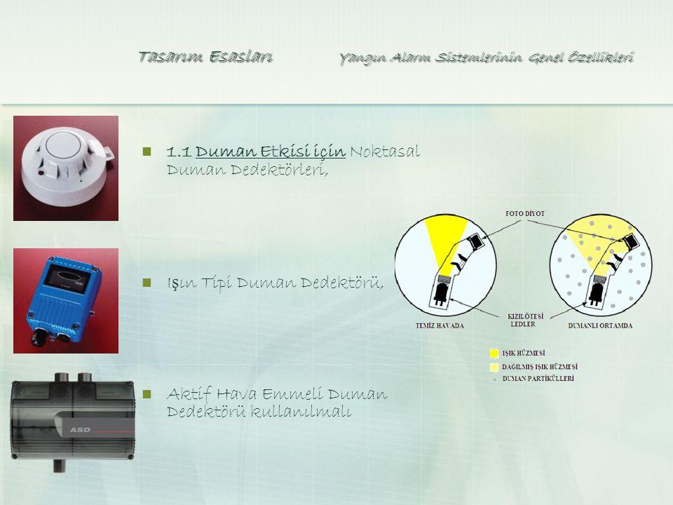 Tasarım Esasları Yangın Alarm Sistemlerinin Genel Özellikleri 1.1 Duman Etkisi için Noktasal Duman Dedektörleri, I ş ın Tipi Duman Dedektörü, Aktif Hava Emmeli Duman Dedektörü kullanılmalı