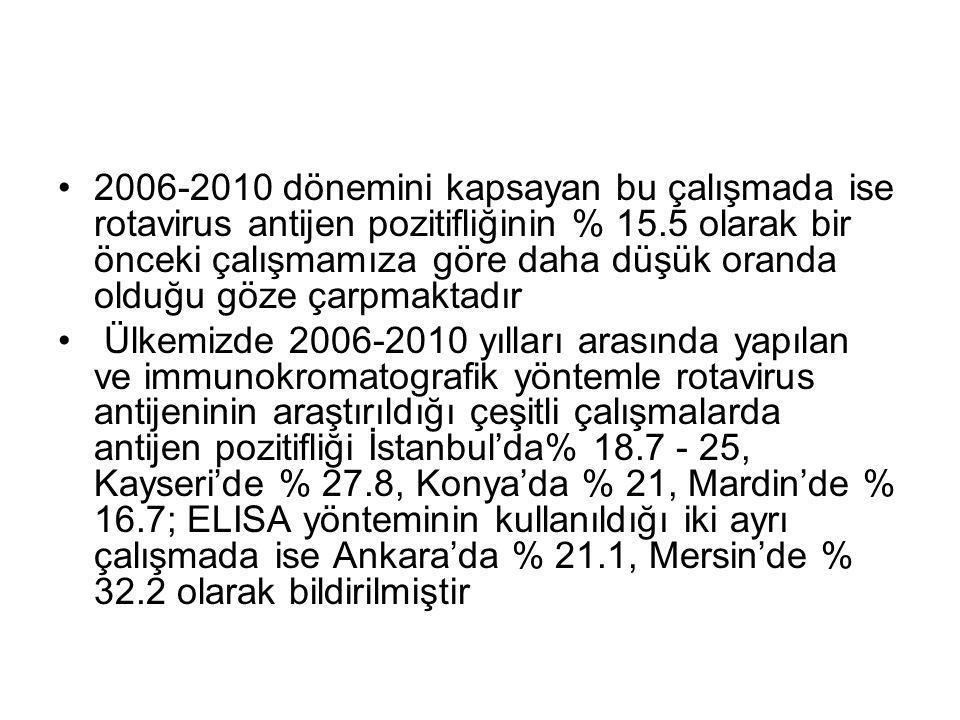 2006-2010 dönemini kapsayan bu çalışmada ise rotavirus antijen pozitifliğinin % 15.5 olarak bir önceki çalışmamıza göre daha düşük oranda olduğu göze