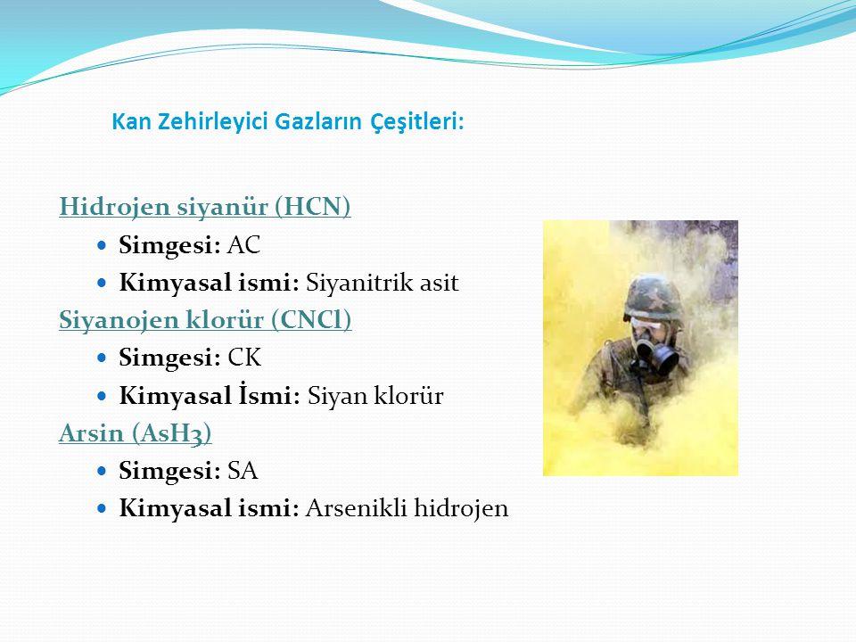 Kan Zehirleyici Gazların Çeşitleri: Hidrojen siyanür (HCN) Simgesi: AC Kimyasal ismi: Siyanitrik asit Siyanojen klorür (CNCl) Simgesi: CK Kimyasal İsm