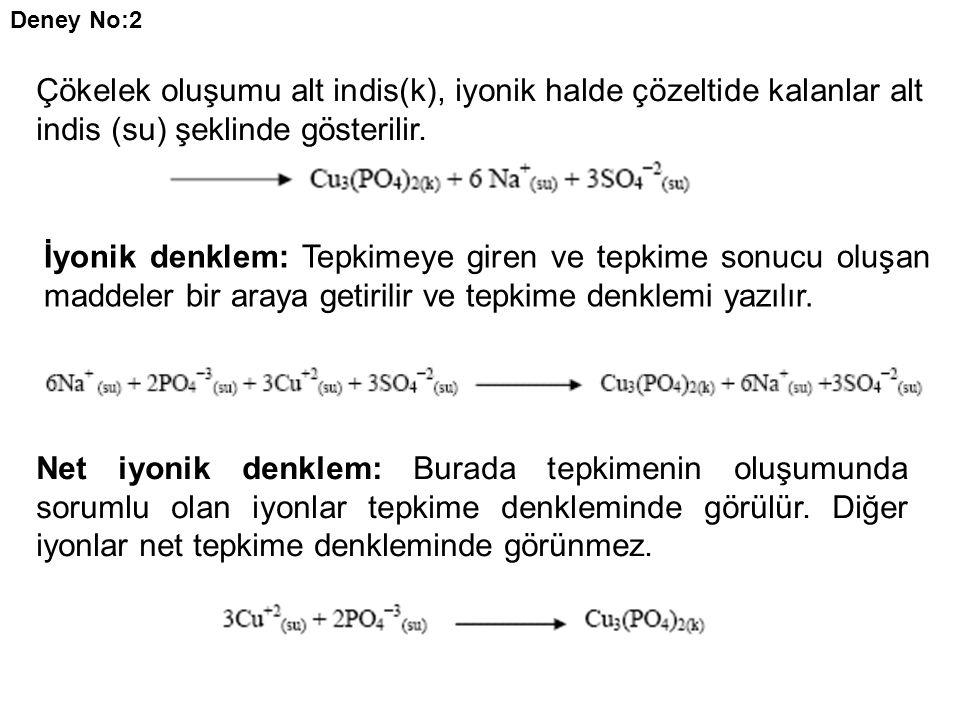 Çökelek oluşumu alt indis(k), iyonik halde çözeltide kalanlar alt indis (su) şeklinde gösterilir. Deney No:2 İyonik denklem: Tepkimeye giren ve tepkim
