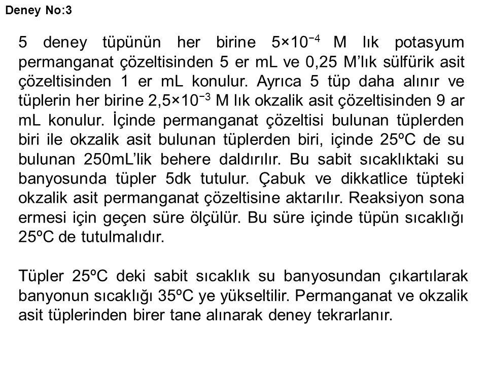 Deney No:3 5 deney tüpünün her birine 5×10 −4 M lık potasyum permanganat çözeltisinden 5 er mL ve 0,25 M'lık sülfürik asit çözeltisinden 1 er mL konul