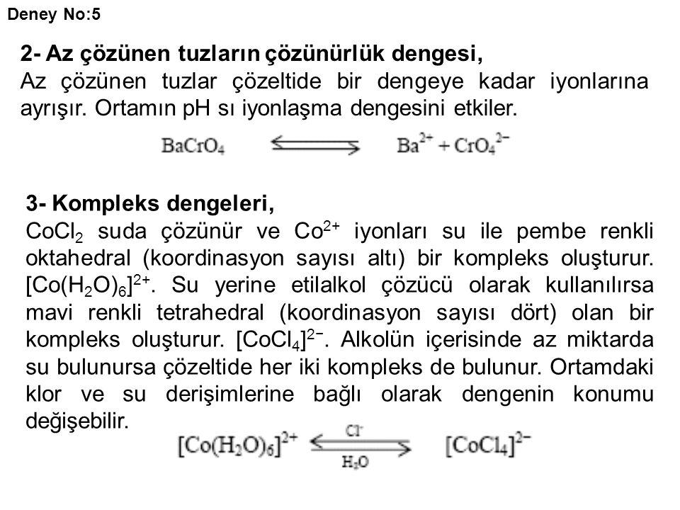 Deney No:5 2- Az çözünen tuzların çözünürlük dengesi, Az çözünen tuzlar çözeltide bir dengeye kadar iyonlarına ayrışır. Ortamın pH sı iyonlaşma denges