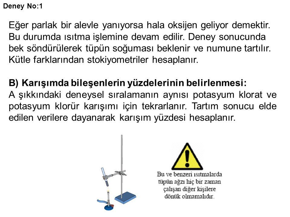 Deney No:10 Çözeltiye damla damla 0,3M HCl ilave edilir (5 damla).