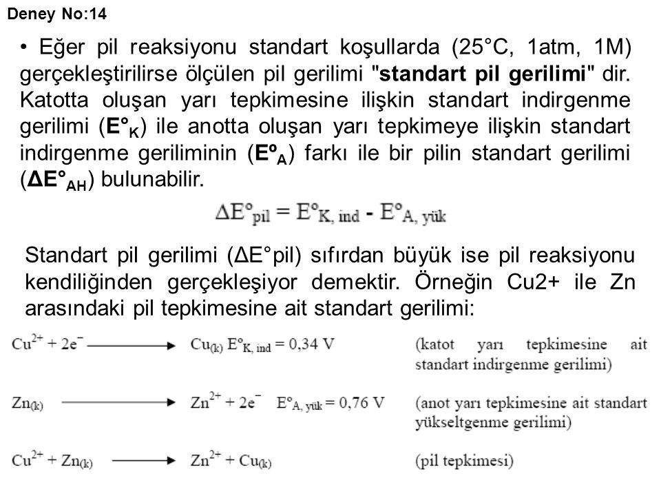 Eğer pil reaksiyonu standart koşullarda (25°C, 1atm, 1M) gerçekleştirilirse ölçülen pil gerilimi