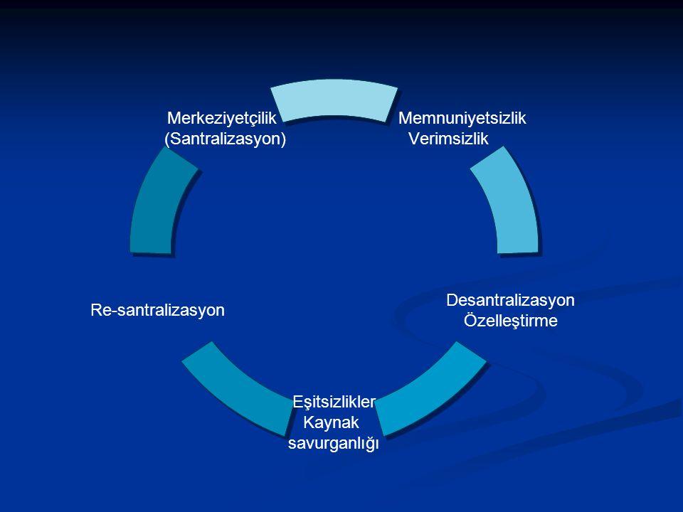 Memnuniyetsizlik Verimsizlik Desantralizasyon Özelleştirme Eşitsizlikler Kaynak savurganlığı Re- santralizasyon Merkeziyetçilik (Santralizasyon)