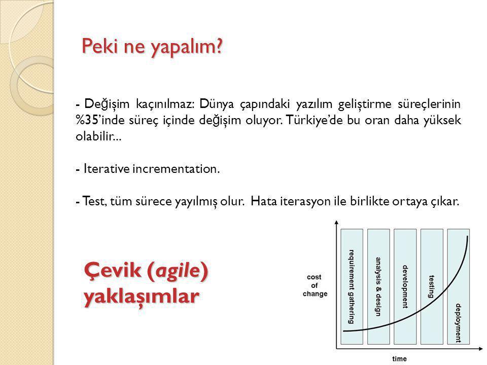 - De ğ işim kaçınılmaz: Dünya çapındaki yazılım geliştirme süreçlerinin %35'inde süreç içinde de ğ işim oluyor. Türkiye'de bu oran daha yüksek olabili