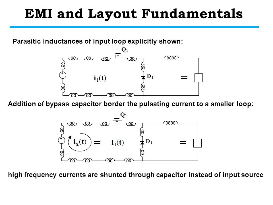 EMI and Layout Fundamentals Parasitic inductances of input loop explicitly shown: Addition of bypass capacitor border the pulsating current to a smaller loop: high frequency currents are shunted through capacitor instead of input source