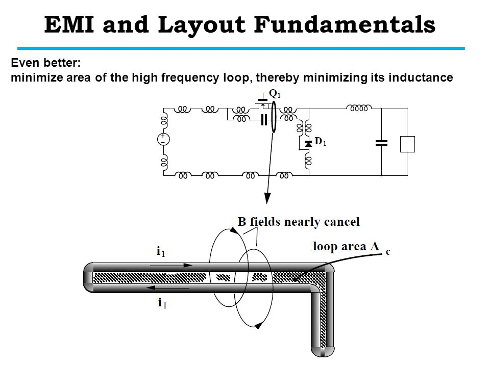 EMI and Layout Fundamentals Even better: minimize area of the high frequency loop, thereby minimizing its inductance