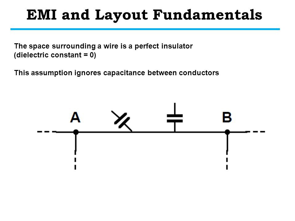 EMI and Layout Fundamentals The space surrounding a wire is a perfect insulator (dielectric constant = 0) This assumption ignores capacitance between conductors