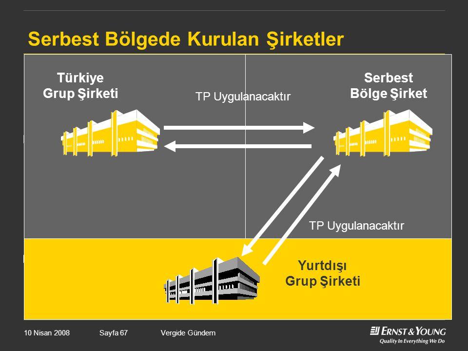 10 Nisan 2008Vergide GündemSayfa 67 Serbest Bölgede Kurulan Şirketler TP Uygulanacaktır Türkiye Grup Şirketi Serbest Bölge Şirket Yurtdışı Grup Şirket