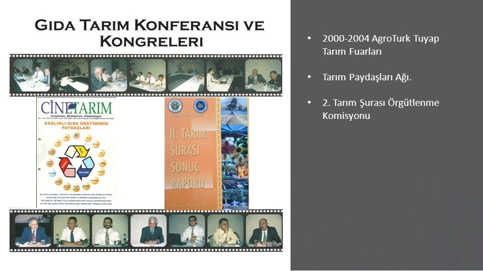 2000-2004 AgroTurk Tuyap Tarım Fuarları Tarım Paydaşları Ağı. 2. Tarım Şurası Örgütlenme Komisyonu