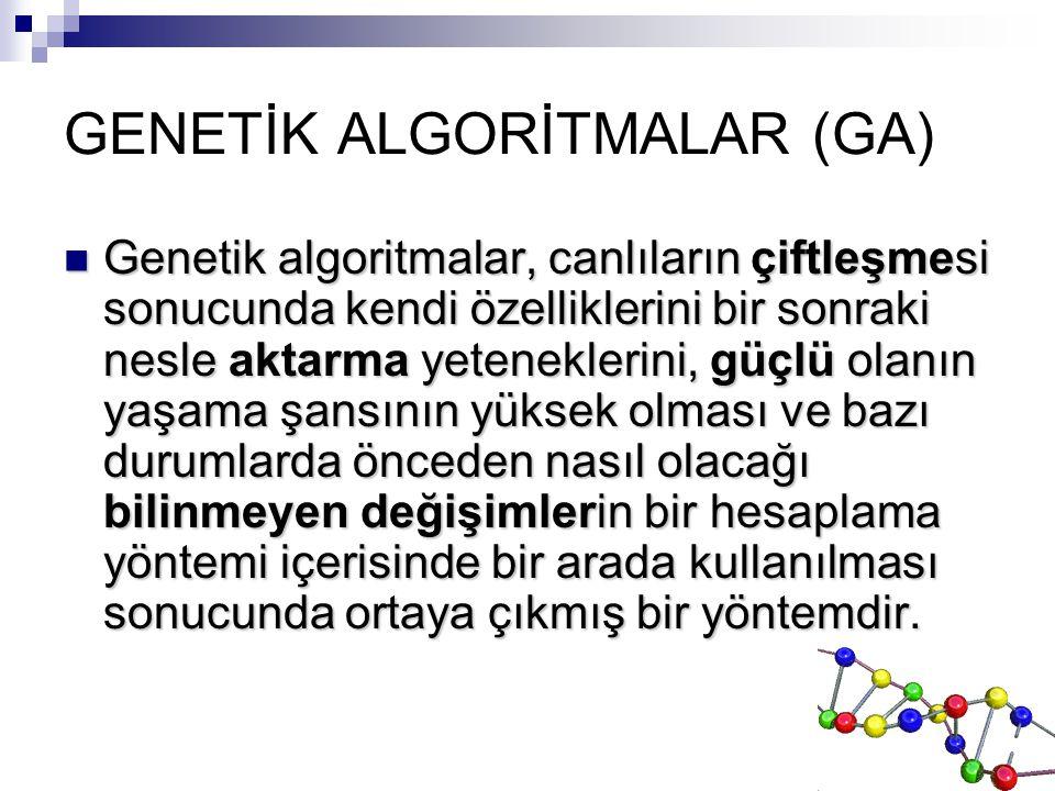 GA kodlama türleri  Permütasyon Kodlama Düzenleme problemlerinde kullanılır.
