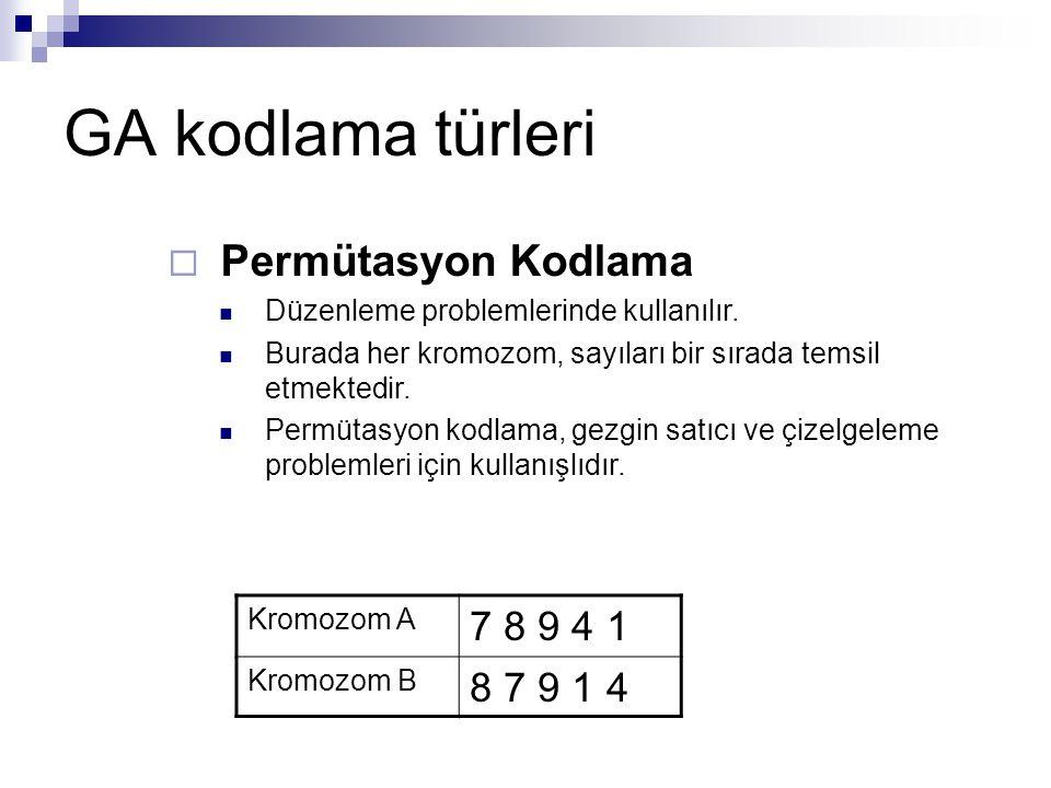 GA kodlama türleri  Permütasyon Kodlama Düzenleme problemlerinde kullanılır. Burada her kromozom, sayıları bir sırada temsil etmektedir. Permütasyon