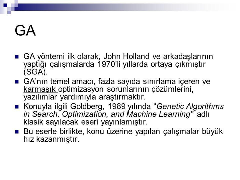 GA GA yöntemi ilk olarak, John Holland ve arkadaşlarının yaptığı çalışmalarda 1970'li yıllarda ortaya çıkmıştır (SGA). GA'nın temel amacı, fazla sayıd