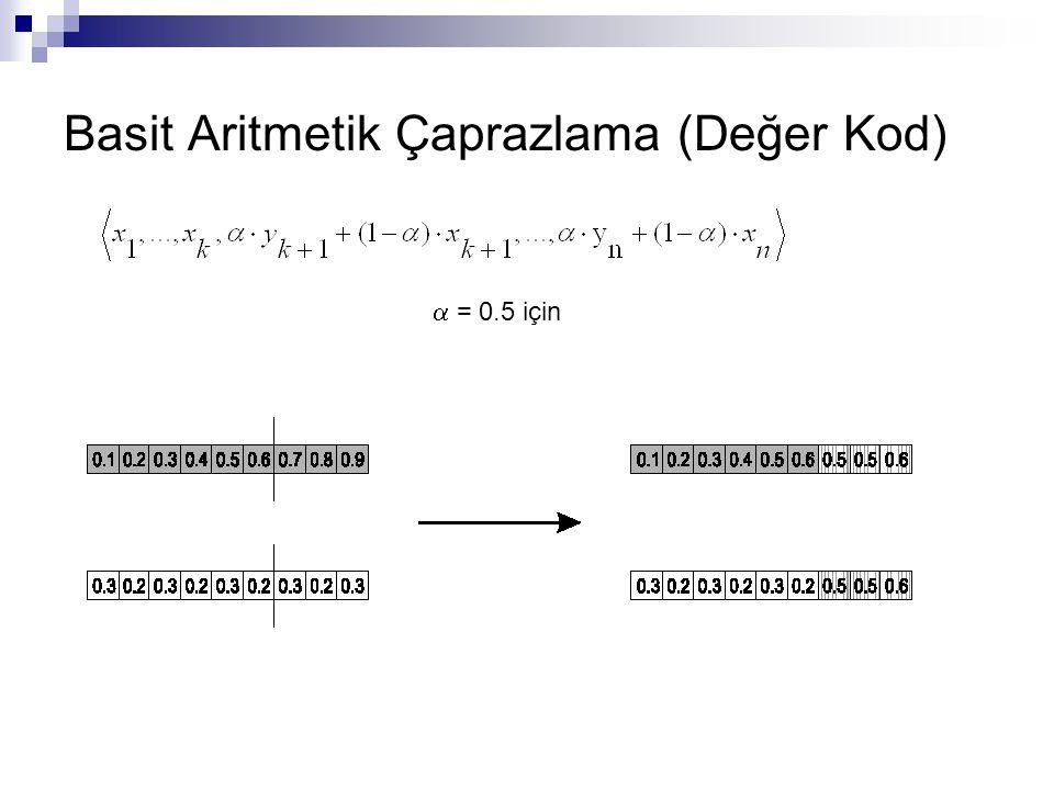 Basit Aritmetik Çaprazlama (Değer Kod)  = 0.5 için