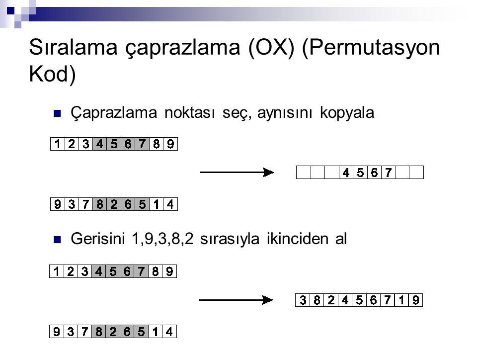 Sıralama çaprazlama (OX) (Permutasyon Kod) Çaprazlama noktası seç, aynısını kopyala Gerisini 1,9,3,8,2 sırasıyla ikinciden al