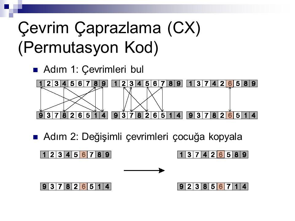 Çevrim Çaprazlama (CX) (Permutasyon Kod) Adım 1: Çevrimleri bul Adım 2: Değişimli çevrimleri çocuğa kopyala