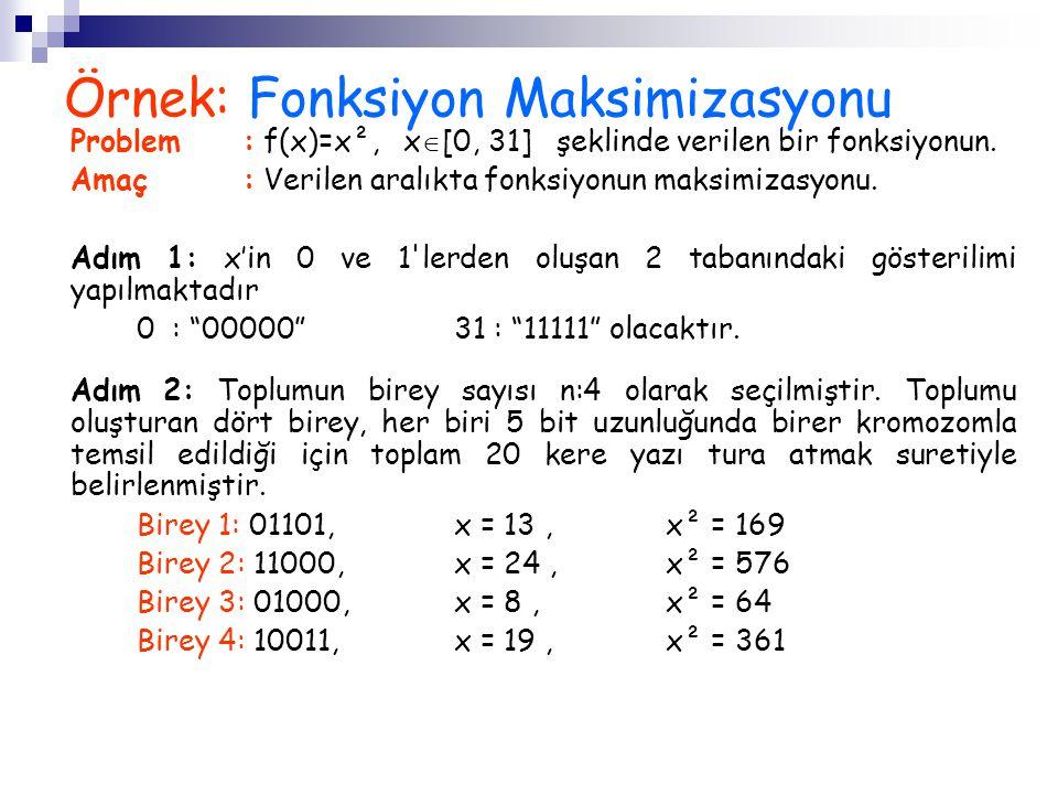 Örnek: Fonksiyon Maksimizasyonu Problem: f(x)=x², x  [0, 31] şeklinde verilen bir fonksiyonun. Amaç: Verilen aralıkta fonksiyonun maksimizasyonu. Adı
