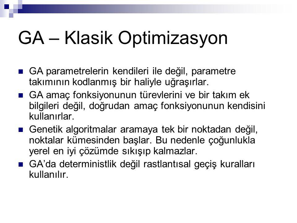 GA – Klasik Optimizasyon GA parametrelerin kendileri ile değil, parametre takımının kodlanmış bir haliyle uğraşırlar. GA amaç fonksiyonunun türevlerin